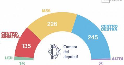 Elezioni 2018 crolla il pd e la camera si tinge di giallo for Tv camera deputati