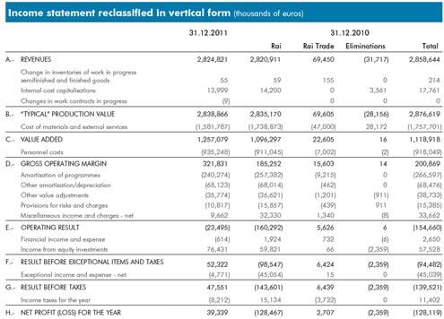 Balance sheet of infosys 2011